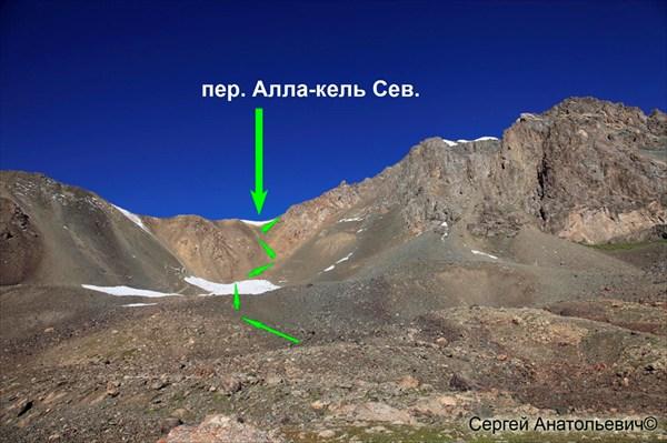п. Алла-Кель Северный